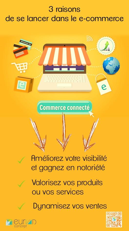 3 raisons de se lancer dans le e-commerce Eurvad Concept Menton